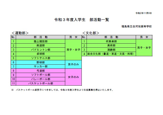 令和3年度入学生 部活動一覧
